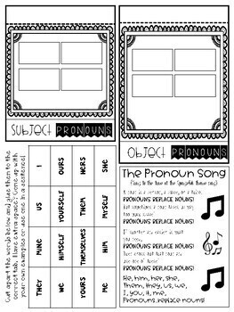 Parts of Speech Flipbooks for Interactive Notebooks