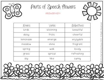 Parts of Speech Flowers
