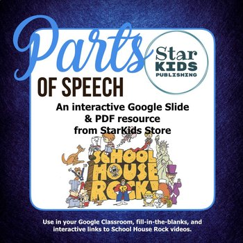 Parts of Speech Google Slides and PDFs