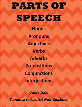 Parts of Speech Gr. 7-12