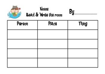 Parts of Speech - Grammar Bundle