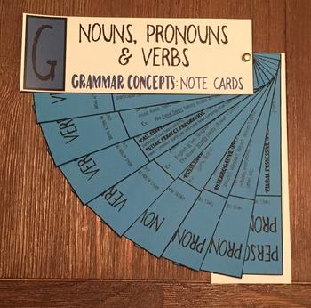 Grammar Concepts: Nouns, Pronouns & Verbs Note Cards