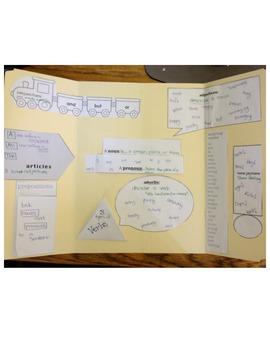 Parts of Speech Grammar Lap Book