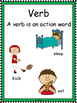 Parts of Speech Grammar Posters and Cards