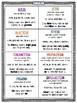 Parts of Speech Grammar Review- Fall