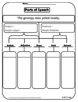 Parts of Speech Grammar Tree Sample