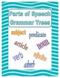 Parts of Speech Grammar Tree Maps