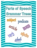 Parts of Speech Grammar Tree Maps