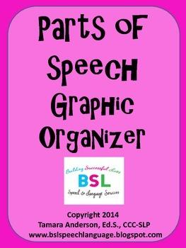 Parts of Speech Graphic Organizer