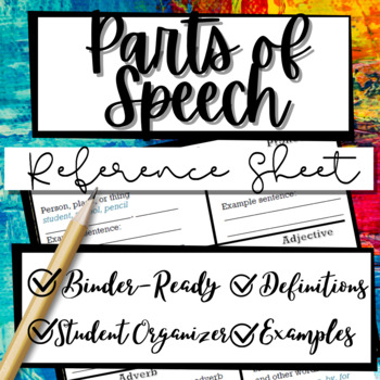 Parts of Speech Graphic Organizer: Notes