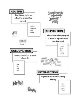 Parts of Speech Handout
