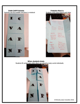 Parts of Speech - IVAN CAPP Foldable