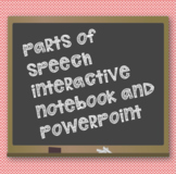 Parts of Speech Interactive Flip Book and Powerpoint