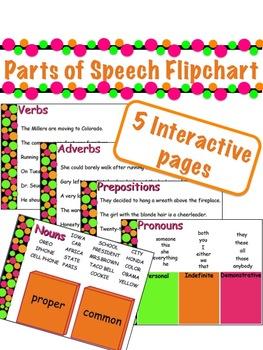 Parts of Speech Interactive Flipchart