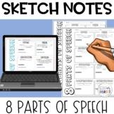 Sketch Notes Parts of Speech Notes Google Classroom Distan