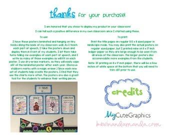 Parts of Speech Interactive Poster/Anchor Chart Pack Polka Dots
