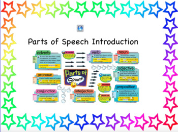 Parts of Speech Introduction