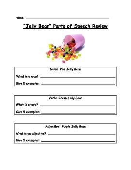 Parts of Speech Jellybean Review