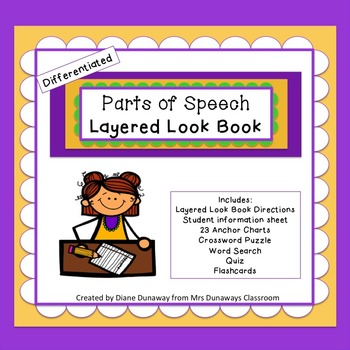Parts of Speech: Layered Look Book