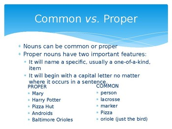 Parts of Speech Lesson Powerpoint