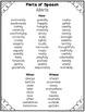 Parts of Speech Lists - Nouns, Adjectives, Verbs, Adverbs