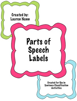 Parts of Speech Literacy Center Labels