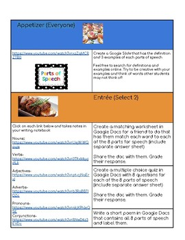 Parts of Speech Menu Choice Board Hyperdoc