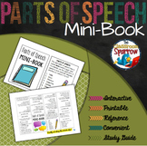Parts of Speech Mini-Book (A Perfect Addition to an ELA Interactive Notebook)