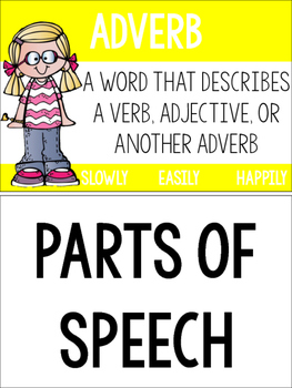 Parts of Speech Mini Posters