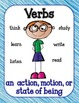 Parts of Speech: Mini Posters & Sorting Game