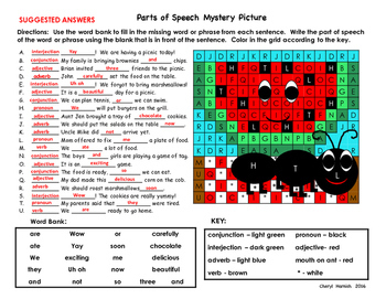 Parts of Speech Mystery Picture Picnic