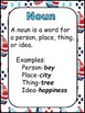 Parts of Speech Nautical Theme Anchor Charts Posters