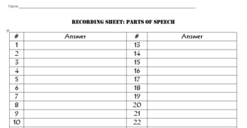 Parts of Speech: Notes and Task Cards