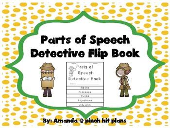 Parts of Speech- Noun, Pronoun, Verb, Adjective, Adverb Flip Book