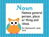 Parts of Speech: Noun, Verb, Adjective, Adverb