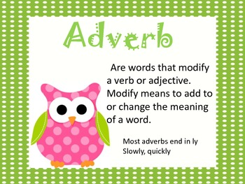Parts of Speech: Noun, Verb, Adjective, Adverb