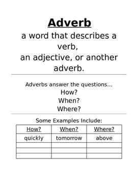 Parts of Speech - Noun, Verb, Adjective, Adverb