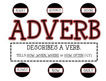 Parts of Speech Noun Verb Adjective Pronoun Adverb Conjunction Preposition