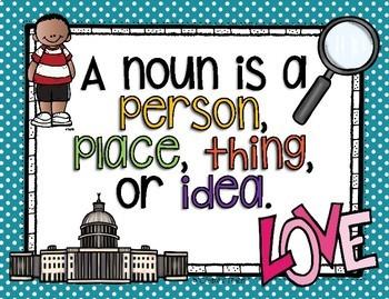 Parts of Speech: Nouns Interactive Powerpoint