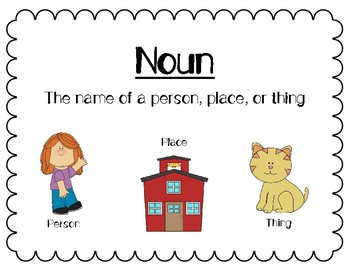 Parts of Speech: Nouns, Pronouns, Adjectives, and Verbs