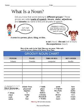 Parts of Speech | Nouns | Proper Nouns | Pronouns