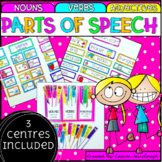Parts of Speech. Nouns, Verbs and Adjectives.