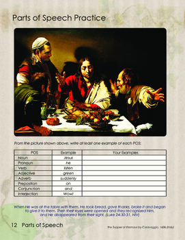 Parts of Speech Overview and Road to Emmaus (Luke 24)