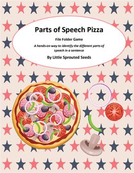 Parts of Speech Pizza