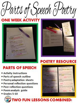 Parts of Speech Poetry (supplemental resource for ANY poetry unit!)