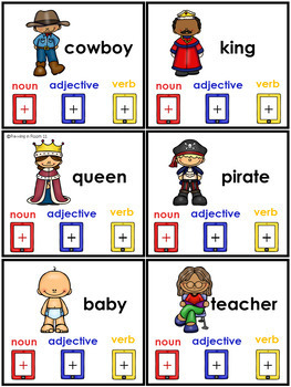 Parts of Speech (Nouns, Verbs, Adjectives) Self Checking Poke Cards