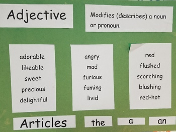 Parts of Speech Poster - Adjectives