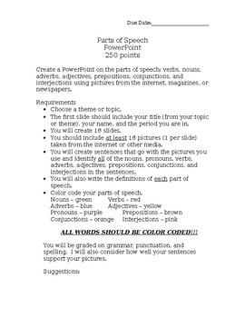 Parts of Speech Poster Assignment