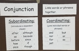 Parts of Speech Poster - Conjunctions
