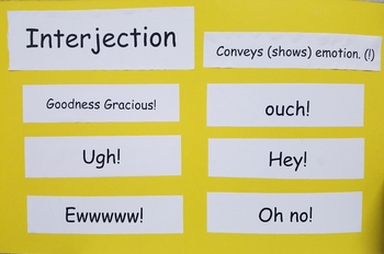 Parts of Speech Poster - Interjections